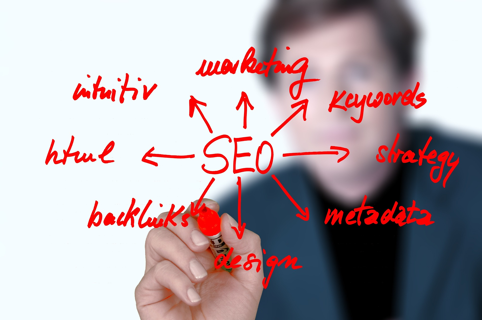 Building an SEO Strategy Guaranteed to Succeed in 2019!